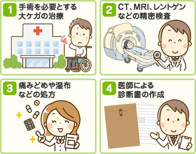 1.手術を必要とする大けがの治療 2.CT、MRI、レントゲンなどの精密検査 3.痛み止めや湿布などの処方 4.医師による診断書の作成